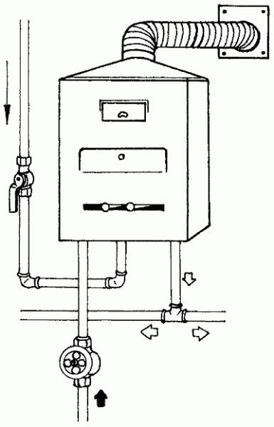 Подключение газовой колонки.