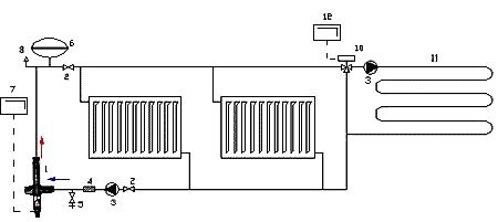 Подключение радиаторов и тёплого пола через систему Галан