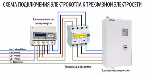 Подключение трехфазного прибора с защитой цепей питания дифференциальным автоматом.