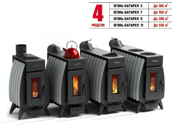Подобные агрегаты различны по тепловой мощности.