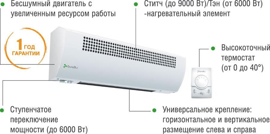 Прибор на электрическом энергоносителе.
