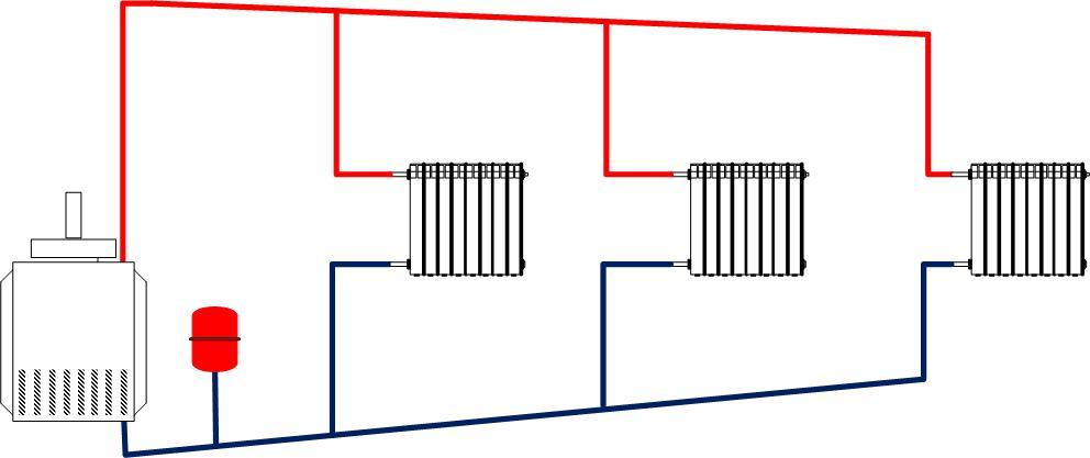 Пример естественной циркуляционной схемы