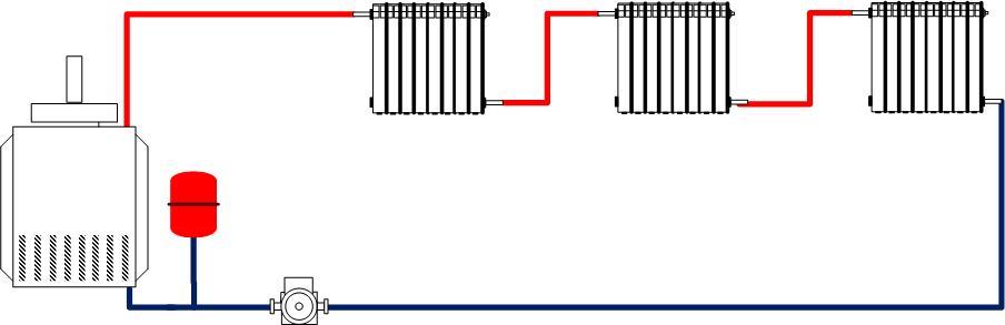 Пример принудительной циркуляционной схемы
