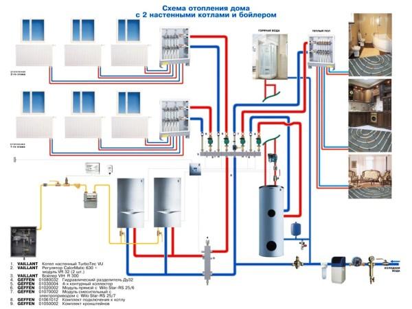 Пример схемы отопления для частного дома