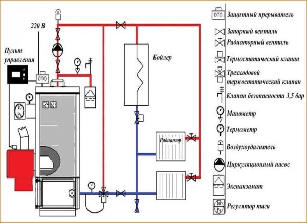 Примерная схема подключения твердотопливного агрегата