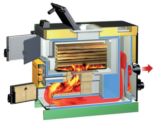 Принцип работы газогенераторного котла.