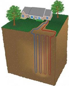 Принцип работы геотермальной системы