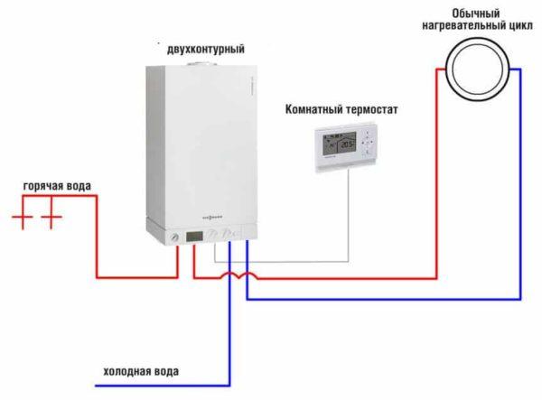 Принципиальная схема подключения двухконтурного газового котла. Для приготовления ГВС используется отдельный теплообменник.