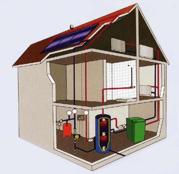 Принципиально важно – очень точно представлять себе всю структуру системы отопления и конкретное место расположения каждого её элемента