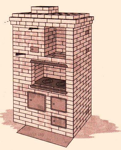 Пристенная печка