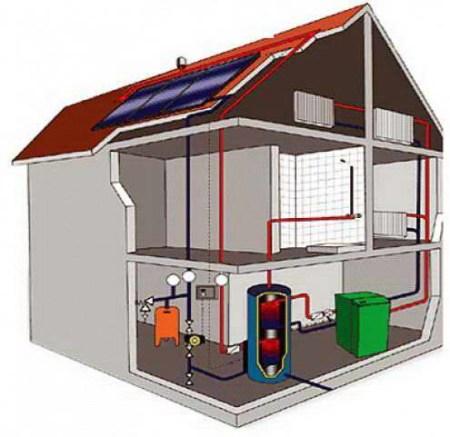 проект отопления двухэтажного дома