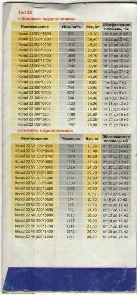 расчет биметаллических радиаторов отопления