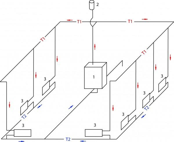 расчет системы отопления с естественной циркуляцией