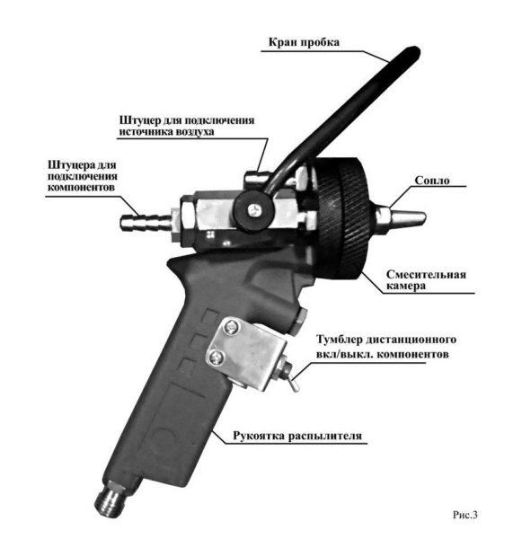Распылитель для пенополиуретана (пистолет).