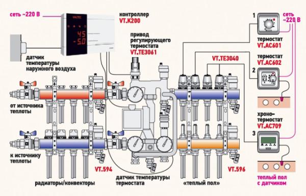 Регулирование температуры в высокотемпературном и низкотемпературном контурах