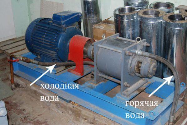 Роторный теплогенератор – основные узлы устройства