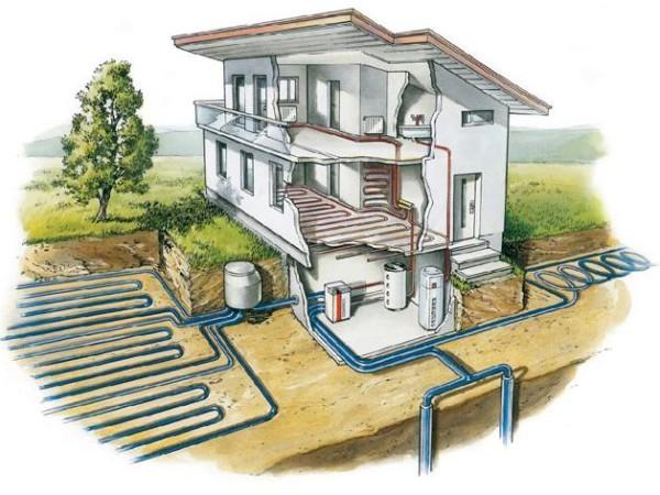С учетом динамики роста тарифов отопление тепловым насосом наиболее перспективно.