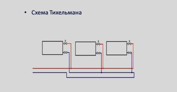Самая эффективная схема построения отопительной системы