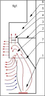 Схема движения газов в камине И. В. Кузнецова