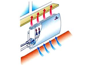 Схема движения воздуха при таком варианте.