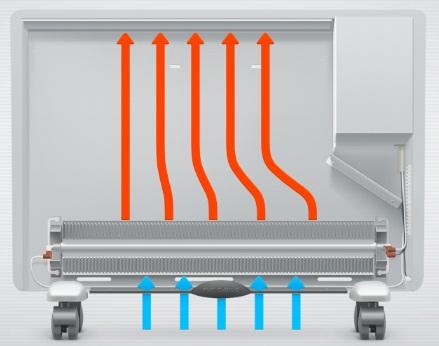 Схема движения воздуха в конвекторе