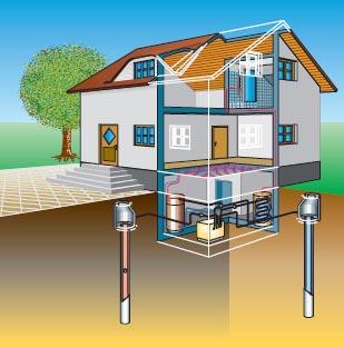 Схема геотермальной установки