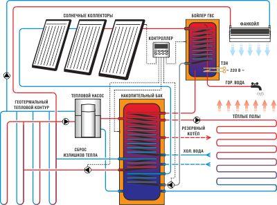 Схема гибридной системы