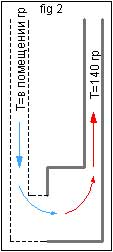 Схема горловины и задвижки