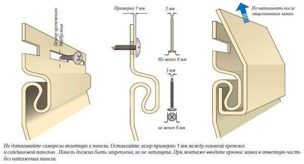 Схема крепления панелей к каркасу