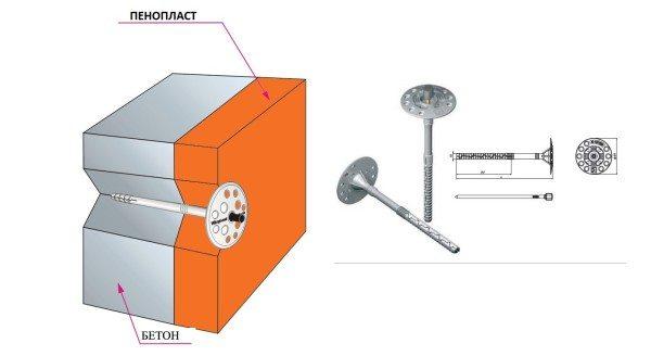 Схема крепления пенопласта дюбелями