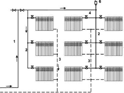 Схема обогрева для квартиры