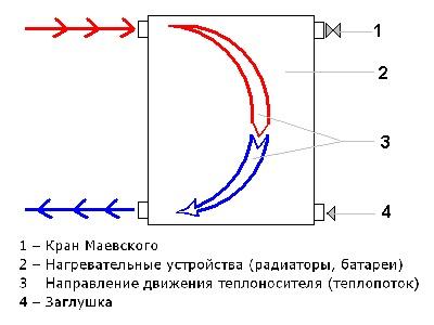 Схема одностороннего подключения