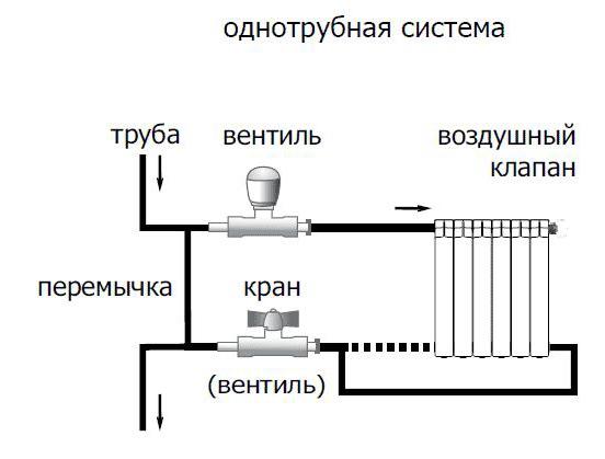 Схема однотрубной разводки отопления