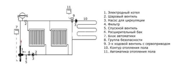Схема отопительной системы с ионным котлом.