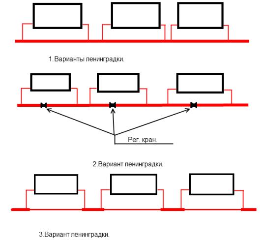 схема отопления частного дома с двухконтурным котлом