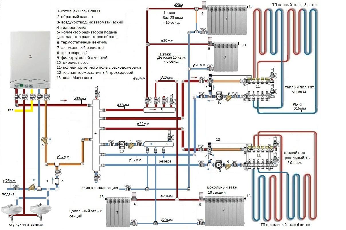 Схема разводки электрической в частном доме