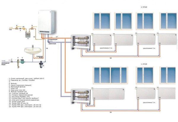 Схема отопления двухэтажного дома. Максимальный перепад высоты - около 4 метров.