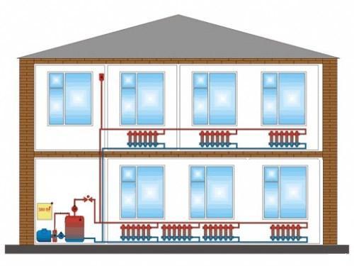 схема отопления двухэтажного дома с естественной циркуляцией