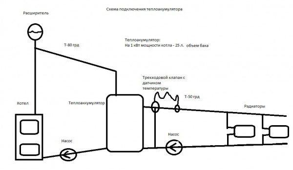 Схема отопления с буферной емкостью.