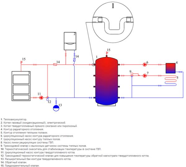 Схема отопления с буферной емкостью и рециркуляцией теплоносителя.