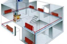 схема отопления с естественной циркуляцией частного дома