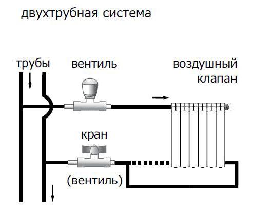 Схема отопления в квартире на две трубы