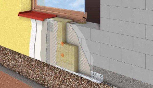 Схема «пирога» мокрого фасада