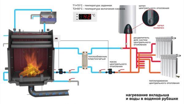 Схема подключения камина к системе водяного отопления дома.