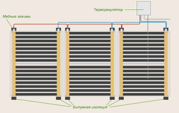 Схема подключения пленок к терморегулятору