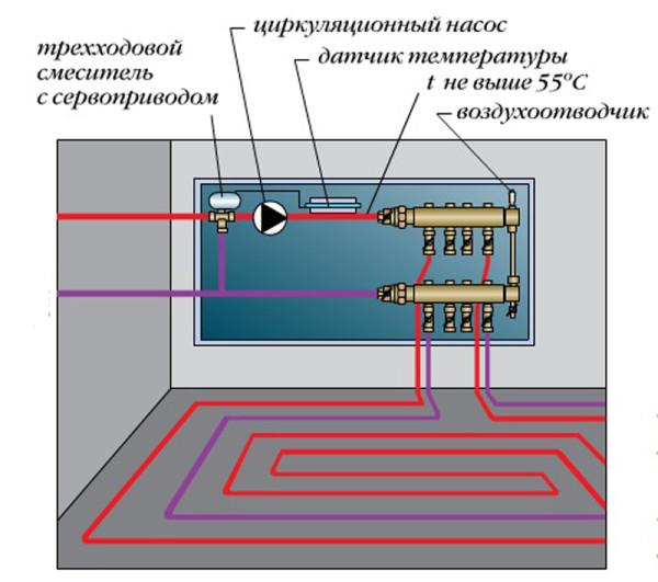 Схема подключения «тёплого пола» и штокового смесителя