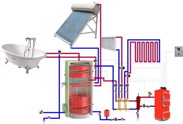 Схема подключения теплообменного бойлера к бытовым потребителям и генераторам тепловой энергии.