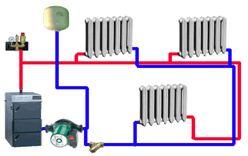 Схема подключения устройств с насосом и расширительным бачком