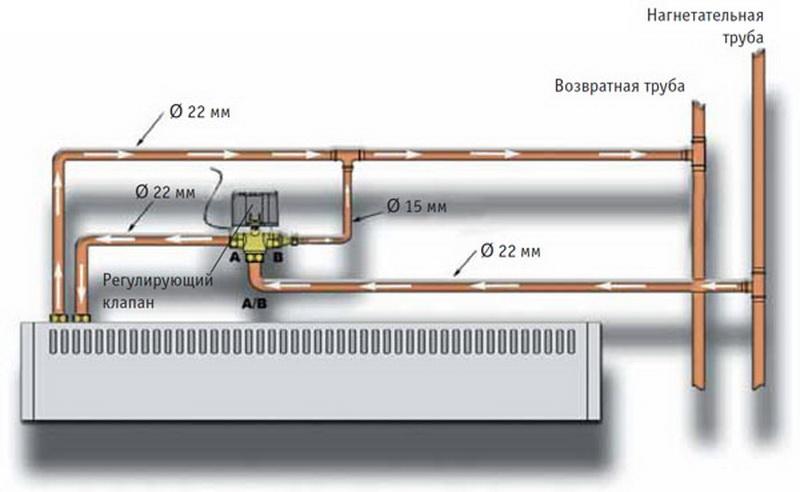 Схема подключения устройства к горячему водоснабжению.