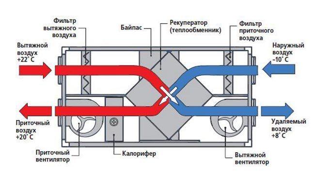 Теплообменники воздушные конструкция Пластинчатый теплообменник HISAKA LX-50 Королёв